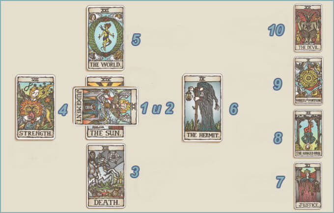 Таро кельтский крест онлайн значение цифр в картах таро
